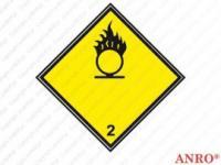 Oznaczenia substancji niebezpiecznych w trans