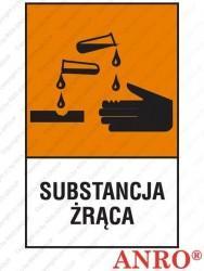 Oznaczenia substancji chemicznych